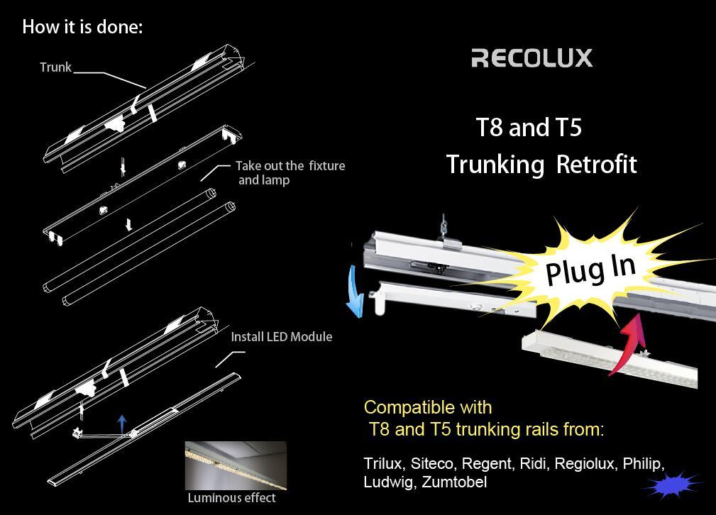 LED LICHTBANDSYSTEM retrofit solution- TRILUX E-LINE, REGIOUX SDT, PHILIPS TTX/MAXOS, ZUMTOBEL TECTON/ZX1/ZX2 ETC.